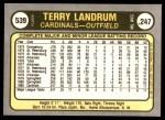 1981 Fleer #539  Terry Landrum  Back Thumbnail
