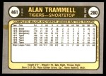1981 Fleer #461  Alan Trammell  Back Thumbnail
