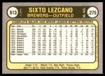 1981 Fleer #513  Sixto Lezcano  Back Thumbnail