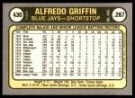 1981 Fleer #430  Alfredo Griffin  Back Thumbnail