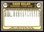 1981 Fleer #610  Dave Edler  Back Thumbnail
