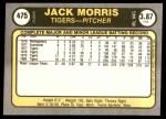 1981 Fleer #475  Jack Morris  Back Thumbnail