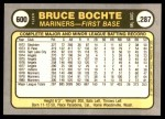 1981 Fleer #600  Bruce Bochte  Back Thumbnail