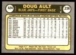 1981 Fleer #424  Doug Ault  Back Thumbnail