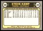 1981 Fleer #459  Steve Kemp  Back Thumbnail