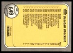 1981 Fleer #649   Indians / Pirates Checklist Back Thumbnail
