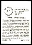 1976 SSPC #79  Dave Lopes  Back Thumbnail