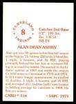 1976 SSPC #514  Alan Ashby  Back Thumbnail