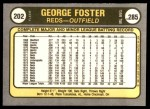 1981 Fleer #202 COR George Foster  Back Thumbnail