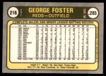 1981 Fleer #216 OUT George Foster  Back Thumbnail