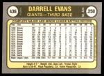 1981 Fleer #436 ERR Darrel Evans  Back Thumbnail