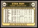 1981 Fleer #480 SHR Stan Papi  Back Thumbnail