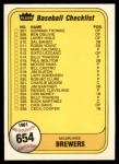 1981 Fleer #654 COR  Brewers Checklist Front Thumbnail