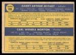 1970 O-Pee-Chee #109   -  Carl Morton / Garry Jestadt Expos Rookies Back Thumbnail