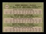 1971 Topps #633   -  Bobby Brooks / Pete Koegel / Scott Northey AL Rookies - Outfielders Back Thumbnail