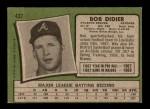 1971 Topps #432  Bob Didier  Back Thumbnail