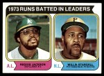 1974 Topps #203   -  Reggie Jackson / Willie Stargell RBI Leaders  Front Thumbnail
