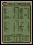 1974 Topps #226 SD  Padres Team Back Thumbnail