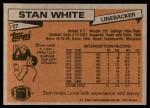 1981 Topps #27  Stan White  Back Thumbnail