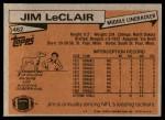 1981 Topps #462  Jim LeClair  Back Thumbnail
