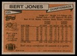 1981 Topps #525  Bert Jones  Back Thumbnail