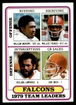 1980 Topps #411   Falcons Leaders Checklist Front Thumbnail