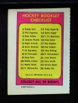 1971 Topps O-Pee-Chee Booklets #6  Henri Richard  Back Thumbnail