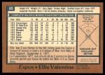1978 O-Pee-Chee #45  Ellis Valentine  Back Thumbnail