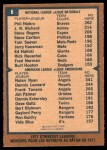 1978 O-Pee-Chee #6   -  Phil Niekro / Nolan Ryan Strikeout Leaders  Back Thumbnail