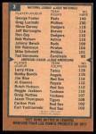 1978 O-Pee-Chee #3   -  George Foster / Larry Hisle RBI Leaders   Back Thumbnail