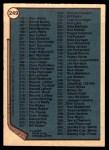 1977 O-Pee-Chee #249   Checklist Back Thumbnail