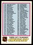 1977 O-Pee-Chee #249   Checklist Front Thumbnail