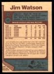 1977 O-Pee-Chee #43  Jim Watson  Back Thumbnail