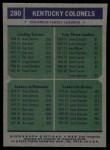 1975 Topps #280   -  Louie Dampier / Artis Gilmore Colonels Team Leaders Back Thumbnail