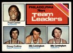 1975 Topps #129   -  Fred Carter / Billy Cunningham / Doug Collins 76ers Team Leaders Front Thumbnail