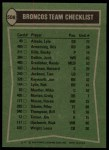 1978 Topps #508   Broncos Leaders & Checklist Back Thumbnail