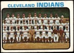 1973 Topps #629   Indians Team Front Thumbnail