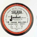 1963 Salada Metal Coins #18  Frank Bolling  Back Thumbnail