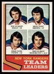 1974 Topps #141   -  Rod Gilbert / Brad Park Rangers Leaders Front Thumbnail