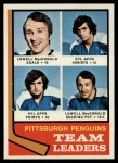1974 Topps #183   -  Lowell MacDonald / Syl Apps Jr. Penguins Leaders Front Thumbnail
