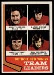 1974 Topps #84   -  Mickey Redmond / Marcel Dionne / Bill Hogaboam Red Wings Leaders Front Thumbnail
