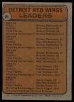 1974 Topps #84   -  Mickey Redmond / Marcel Dionne / Bill Hogaboam Red Wings Leaders Back Thumbnail