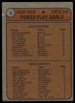 1974 Topps #6   -  Mickey Redmond / Rick MacLeish Power Play Goal Leaders Back Thumbnail