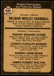 1973 O-Pee-Chee #646   -  Del Crandall / Harvey Kuenn / Joe Nossek / Bob Shaw / Jim Walton Brewers Leaders Back Thumbnail