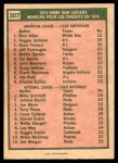 1975 O-Pee-Chee #307   -  Rich Allen / Mike Schmidt HR Leaders  Back Thumbnail