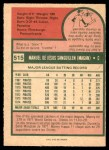 1975 O-Pee-Chee #515  Manny Sanguillen  Back Thumbnail