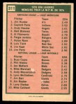 1975 O-Pee-Chee #311   -  Catfish Hunter / Buzz Capra ERA Leaders Back Thumbnail