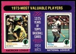 1975 O-Pee-Chee #211   -  Reggie Jackson / Pete Rose 1973 MVPs Front Thumbnail