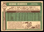 1976 O-Pee-Chee #570  George Hendrick  Back Thumbnail