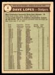 1976 O-Pee-Chee #4   -  Dave Lopes Record Breaker Back Thumbnail